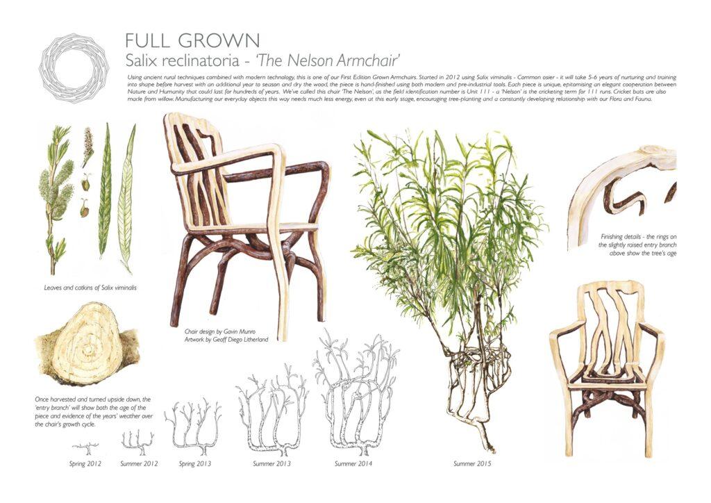 La pousse d'un fauteuil