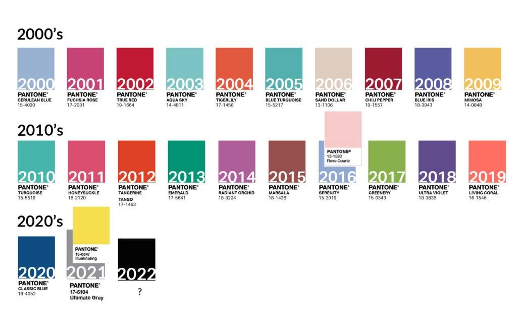 Camerus location de mobilier Pantone les couleurs de l'année